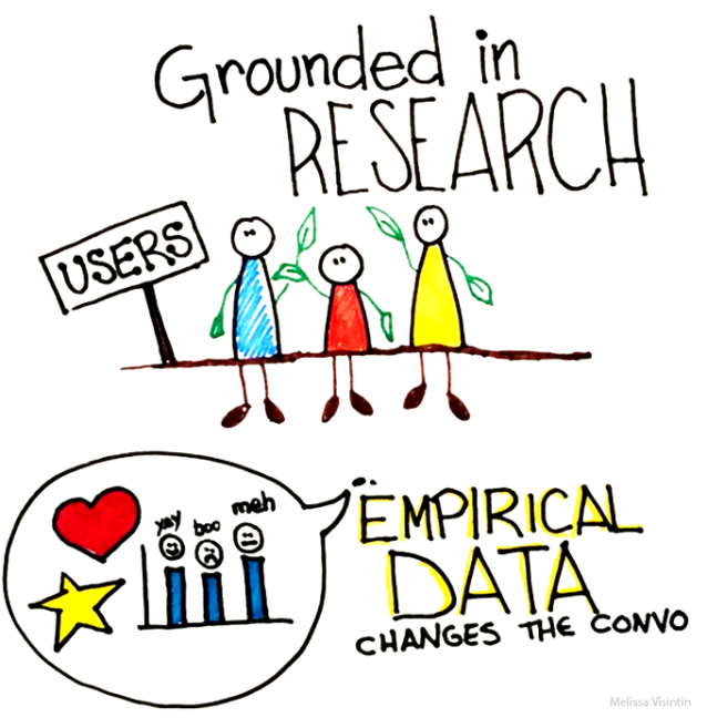 grounded in research 2