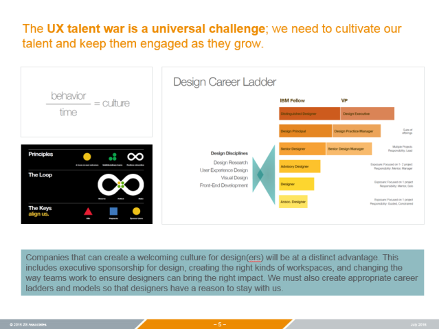 04 the ux talent war