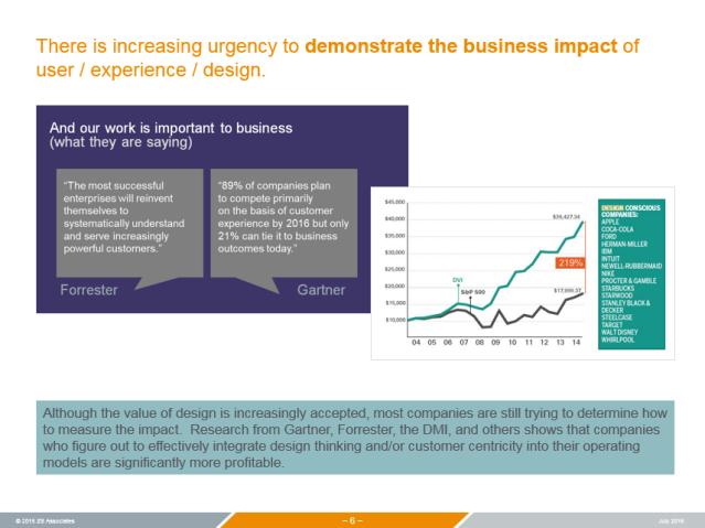 05 demonstrate biz impact